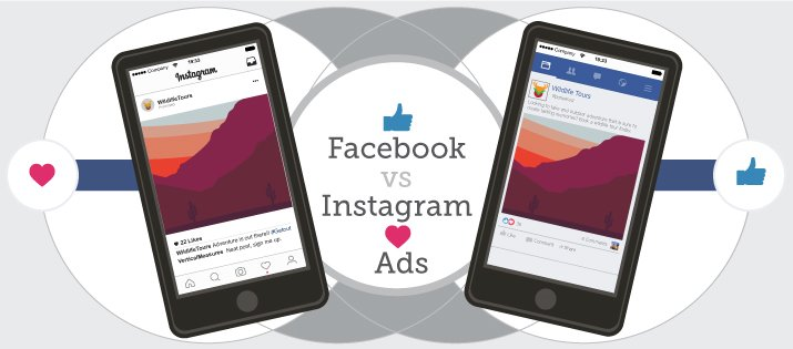 instagrma and facebook paid marketing