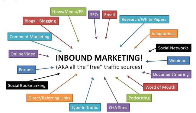 inbound marketing-admediablog