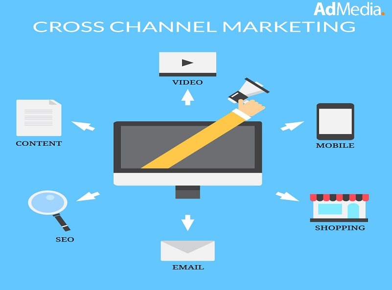 Top 5 Advantages of Cross-channel Advertising